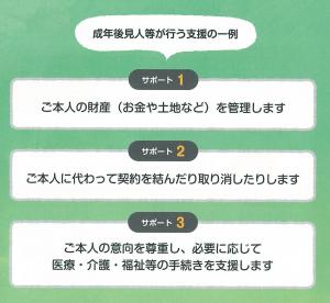 権利擁護① (2)